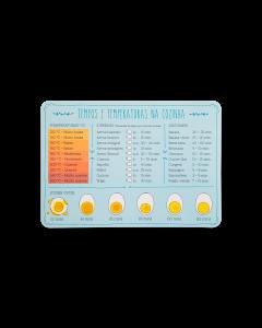 SOS Cozinha - Tempos e Temperaturas